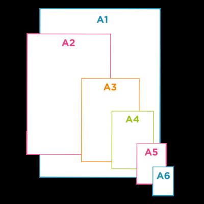 Paper sizes Guide A4, A3, A2, A1,A0